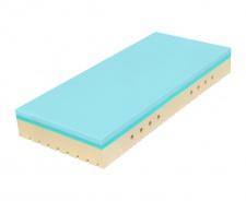 Partnerská matrace 1+1 Zdarma Super Fox blue 24 - Classic