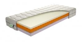 Zdravotní matrace Lea - 90x200cm