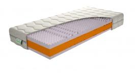 Pěnová matrace Kerin - 90x200cm